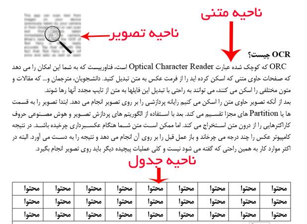 اسکن اجزا تشخیص جداول و تصاویر در عکس آنالیز صفحه فارسی